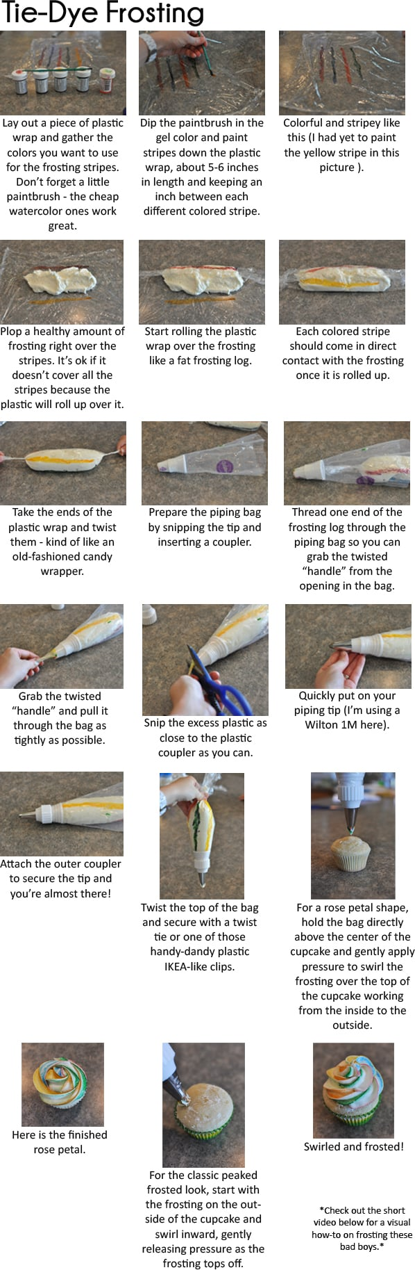 collage of photos and instructions on how to make tie-dye frosting