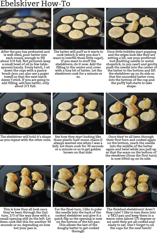 Recipe Source: ebelskiver recipe from my Aunt Marilyn ; she and my ...