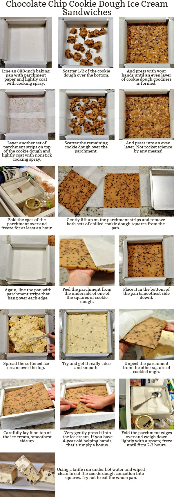 Step-by-step pictures and word instructions on how to make homemade chocolate chip cookie dough ice cream sandwiches.