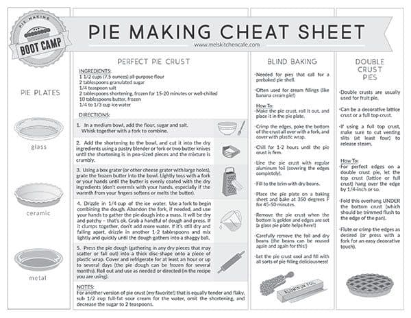Homemade Pie Cheat Sheet