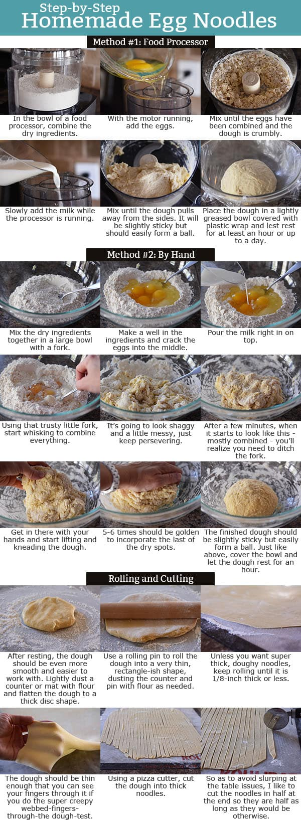 A step-by-step picture collage of how to make homemade egg noodles.