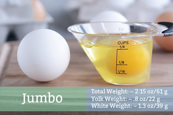 Why Egg Size Matters